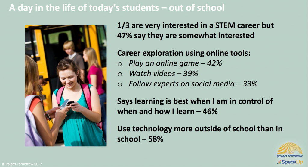 Tech and learning - outside of school